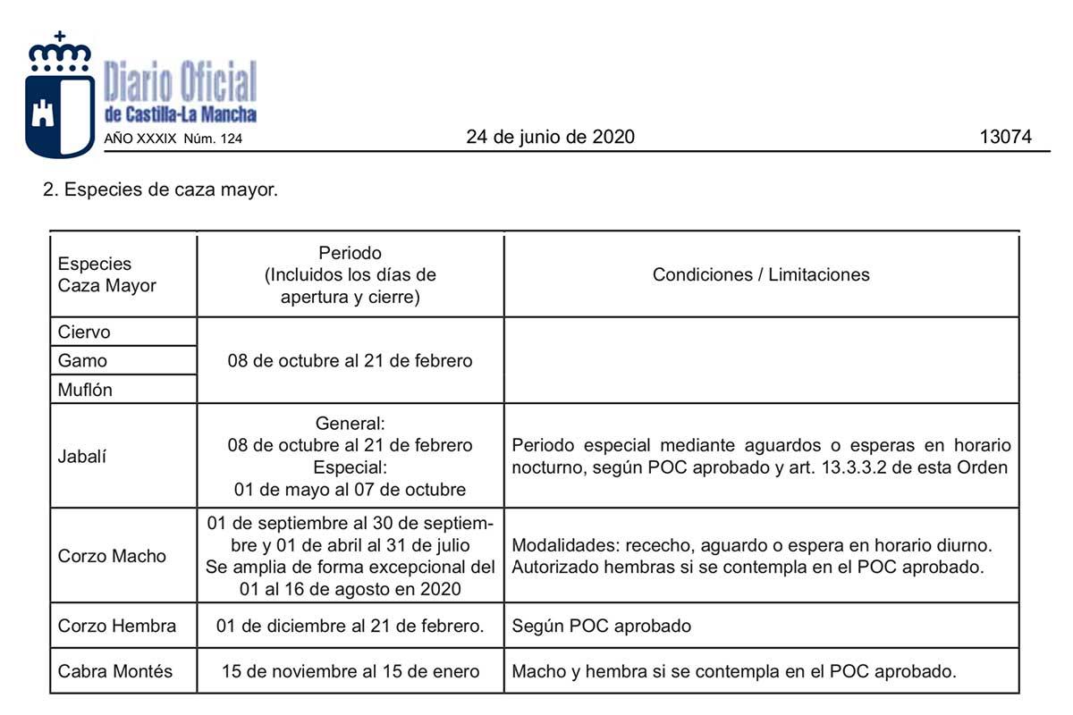 Se amplía la caza del corzo hasta el 16 de agosto en Castilla la Mancha